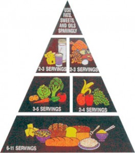 Pirámide americana