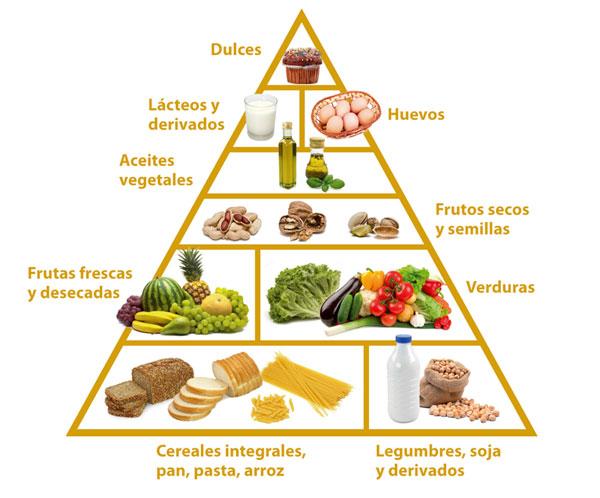 Dieta Dash Imagenes