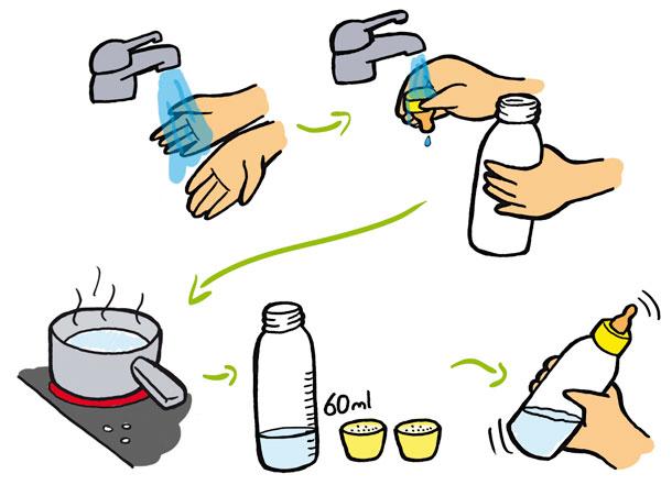 Preparación biberón