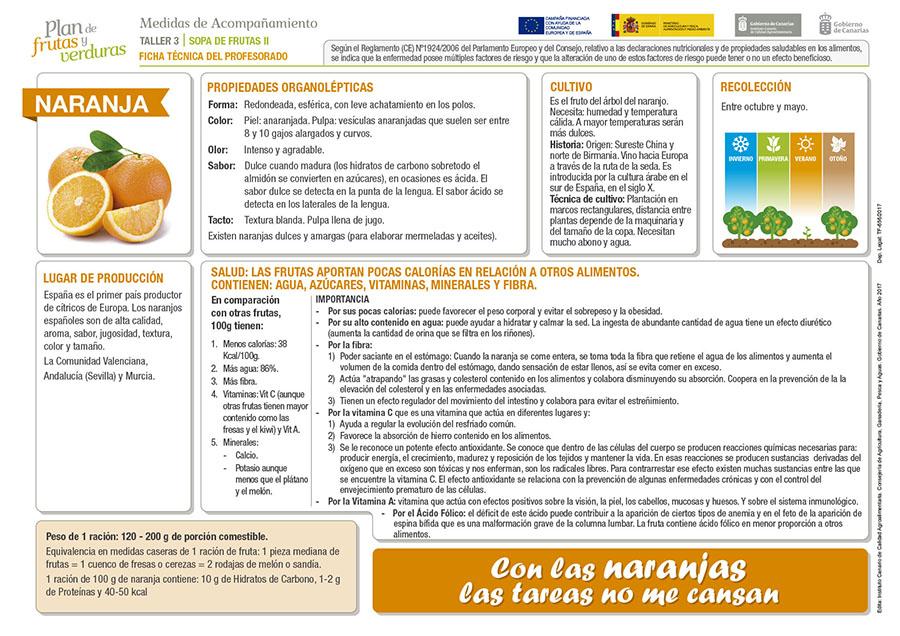 Planilha de Ficha Técnica para Restaurantes em Excel